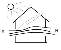 Ventilación natural para una casa ecológica